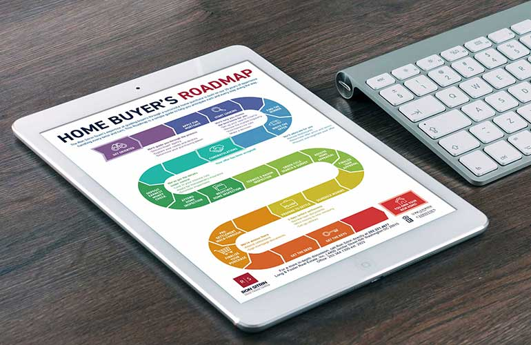 Image of Buyer's Roadmap on an iPad screen